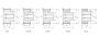 Zahnriemenscheibe Type H - Teilung 12,7 mm für Riemenbreite 100